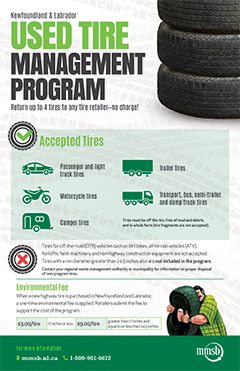 MMSB-Used-Tire-Poster---SIDEBAR